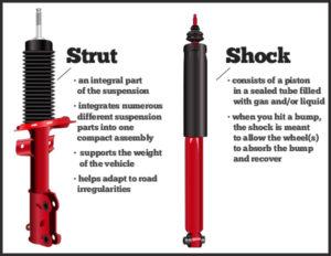 shocks vs struts